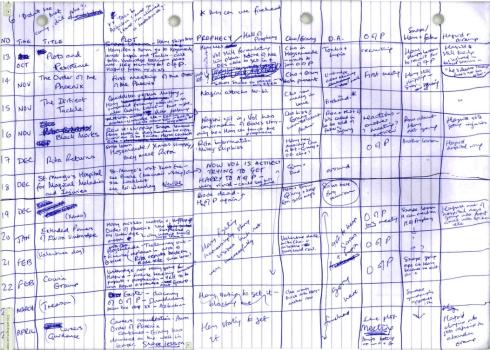 JK-Rowlings-Phoenix-Plot-Outline_Writing