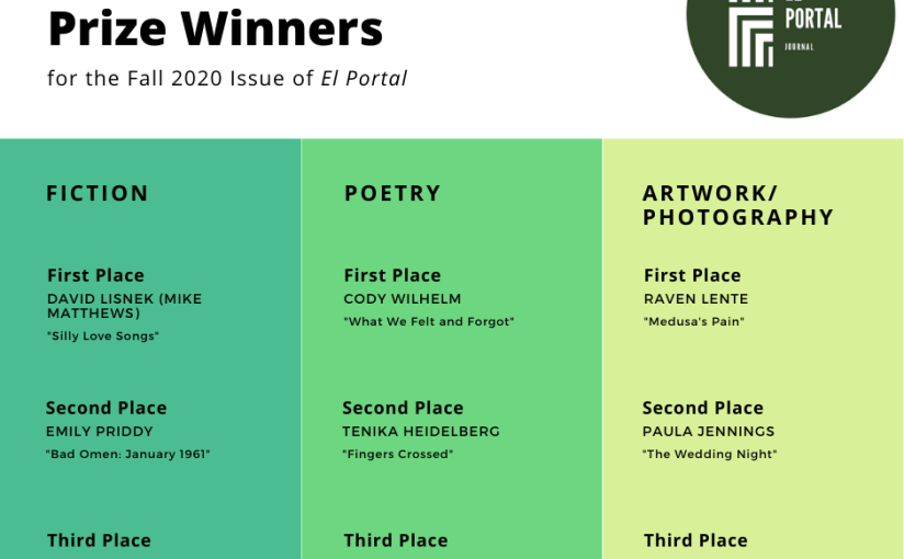 Fall 2020 ENMU Prize Winners
